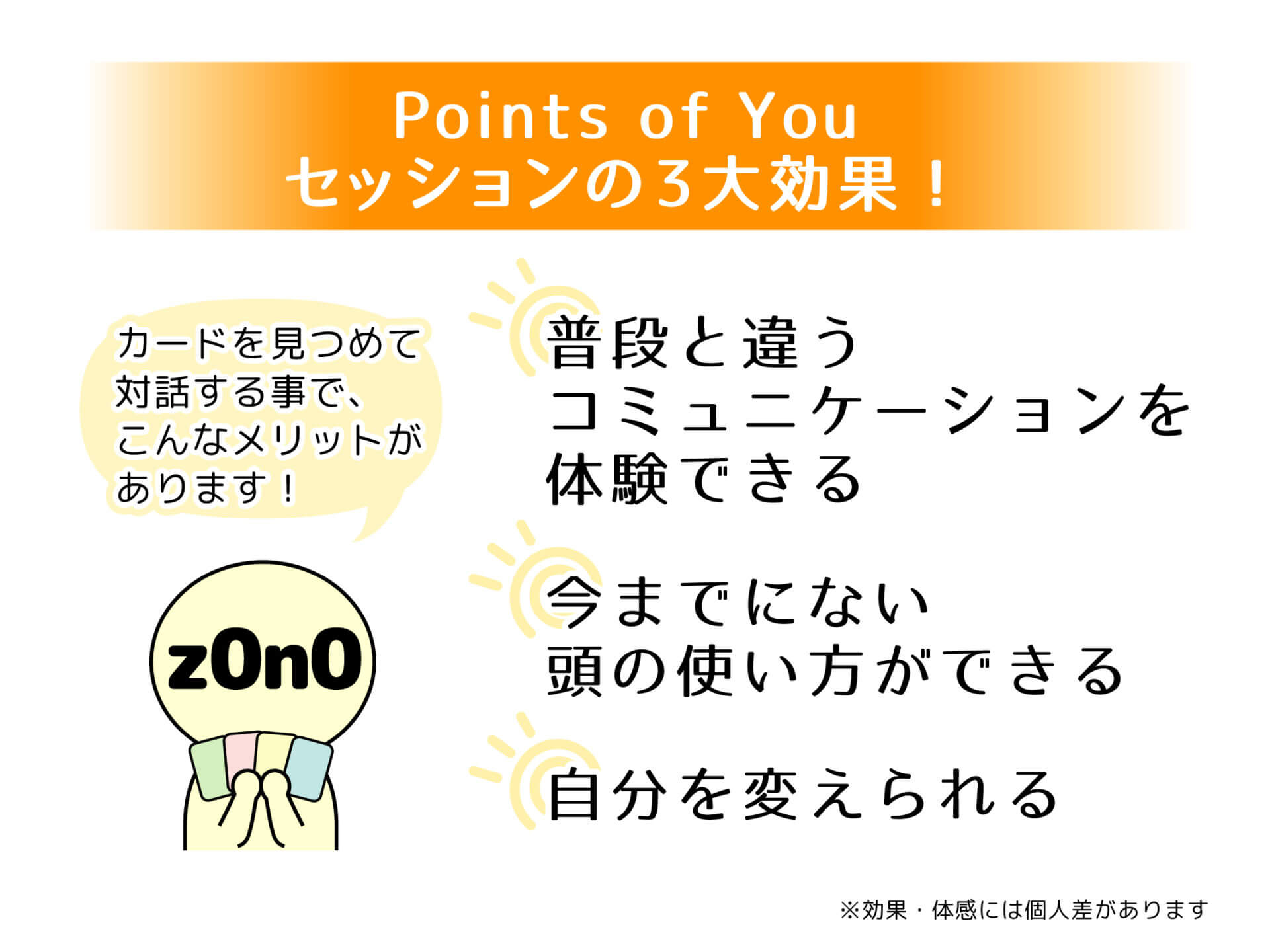 Points of Youセッションのご案内